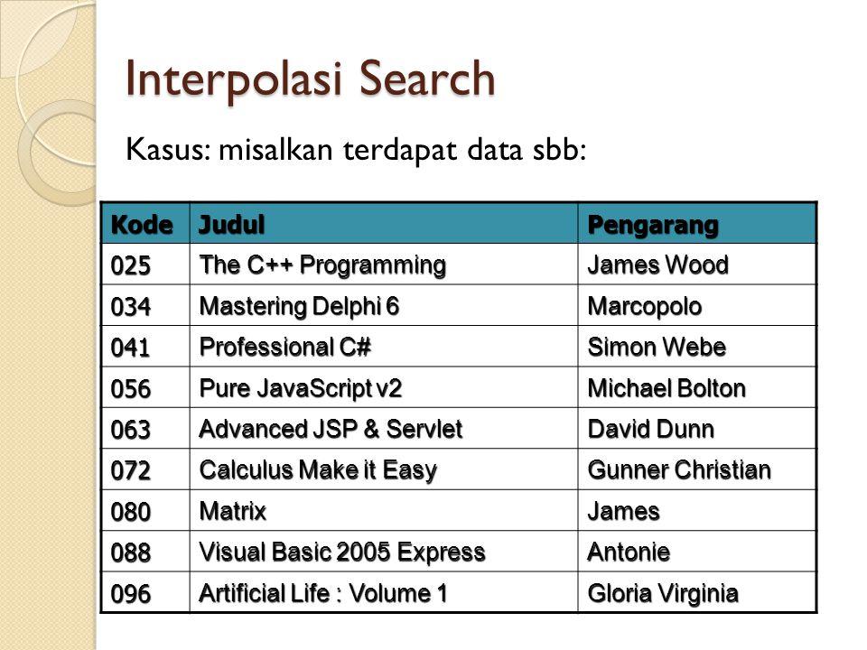 Interpolasi Search Kasus: misalkan terdapat data sbb: Kode Judul