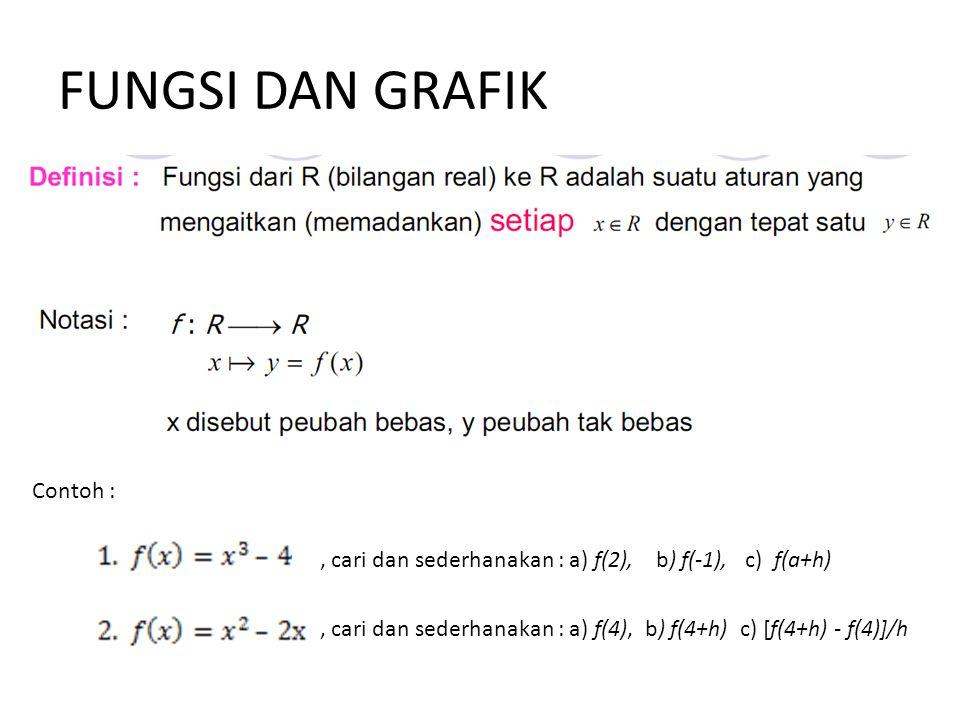 FUNGSI DAN GRAFIK Contoh :