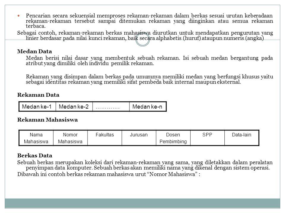 Dibawah ini contoh berkas rekaman mahasiswa urut Nomor Mahasiswa :