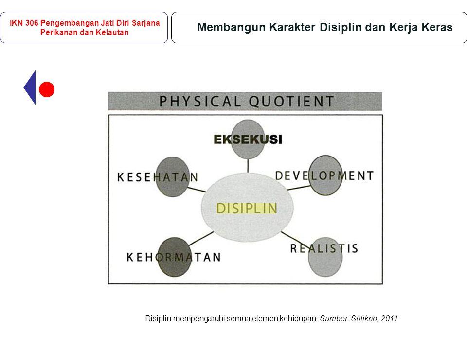 Membangun Karakter Disiplin dan Kerja Keras