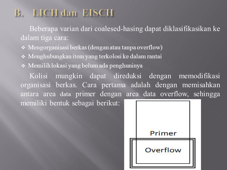 LICH dan EISCH Beberapa varian dari coalesed-hasing dapat diklasifikasikan ke dalam tiga cara: Mengorganisasi berkas (dengan atau tanpa overflow)