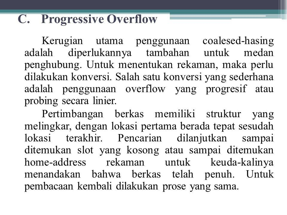 Progressive Overflow