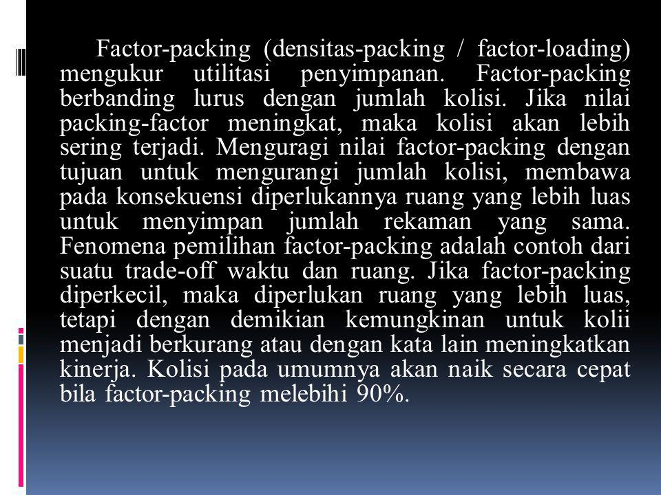 Factor-packing (densitas-packing / factor- loading) mengukur utilitasi penyimpanan.