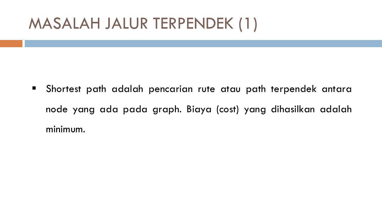 MASALAH JALUR TERPENDEK (1)