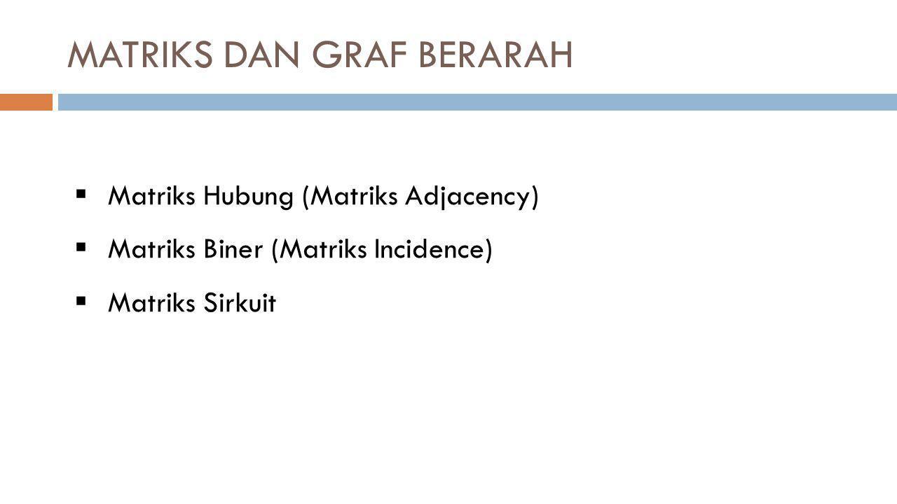 MATRIKS DAN GRAF BERARAH