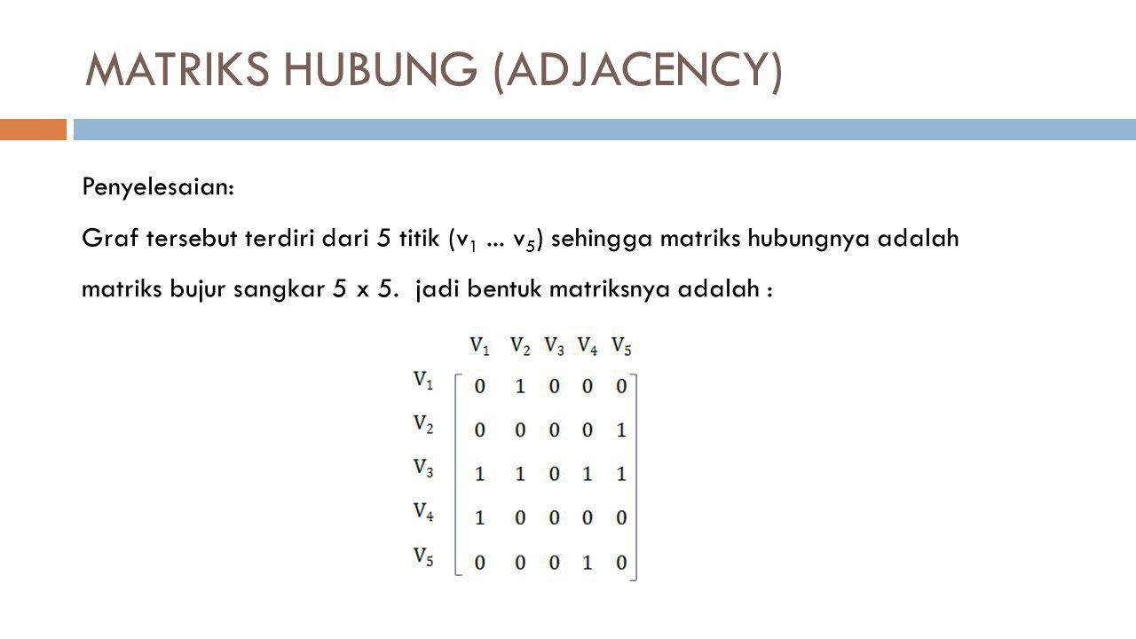 MATRIKS HUBUNG (ADJACENCY)