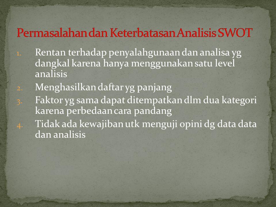 Permasalahan dan Keterbatasan Analisis SWOT