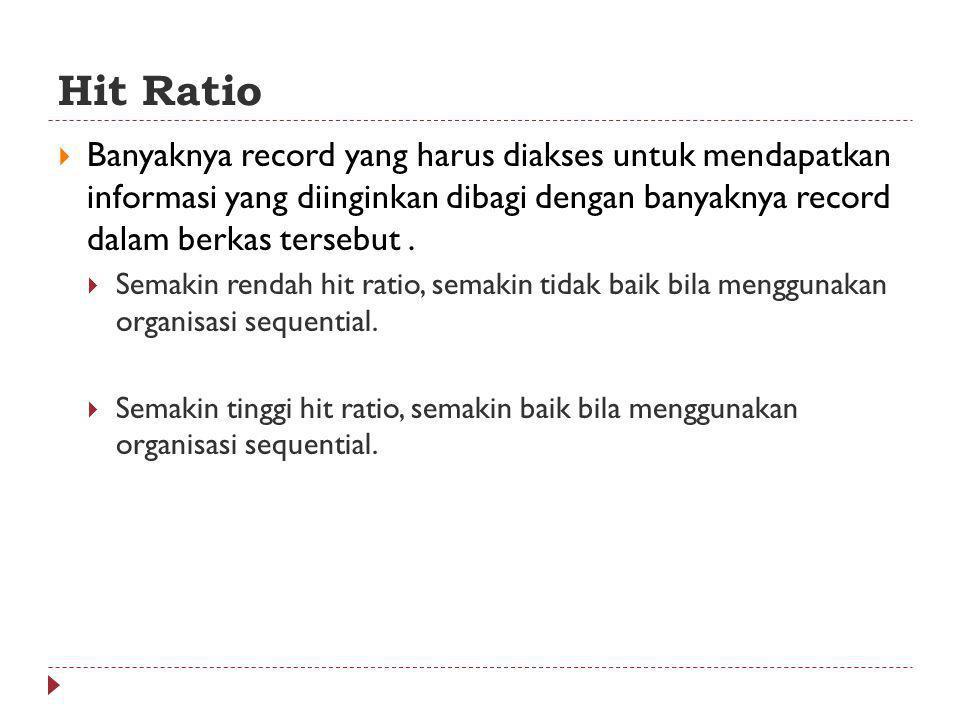 Hit Ratio Banyaknya record yang harus diakses untuk mendapatkan informasi yang diinginkan dibagi dengan banyaknya record dalam berkas tersebut .