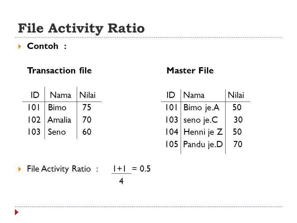File Activity Ratio Contoh : Transaction file Master File