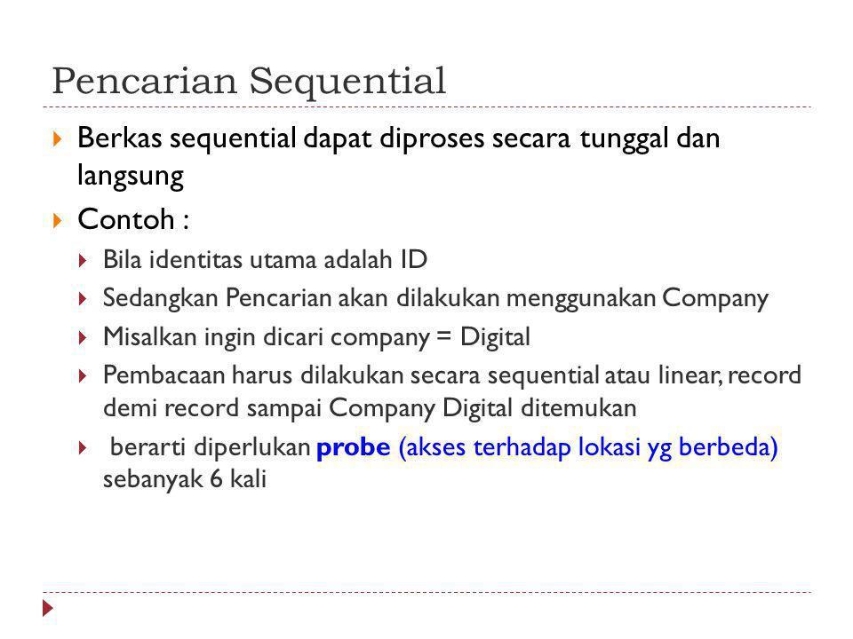 Pencarian Sequential Berkas sequential dapat diproses secara tunggal dan langsung. Contoh : Bila identitas utama adalah ID.