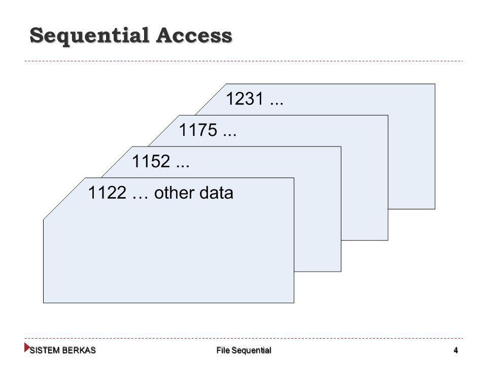 Sequential Access SISTEM BERKAS File Sequential 4
