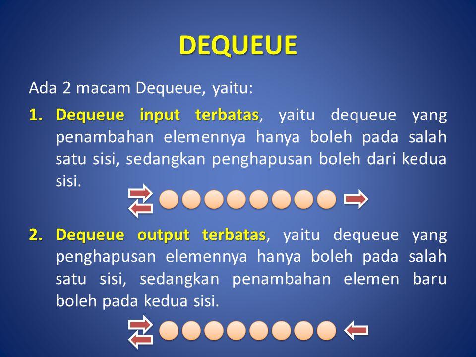DEQUEUE Ada 2 macam Dequeue, yaitu: