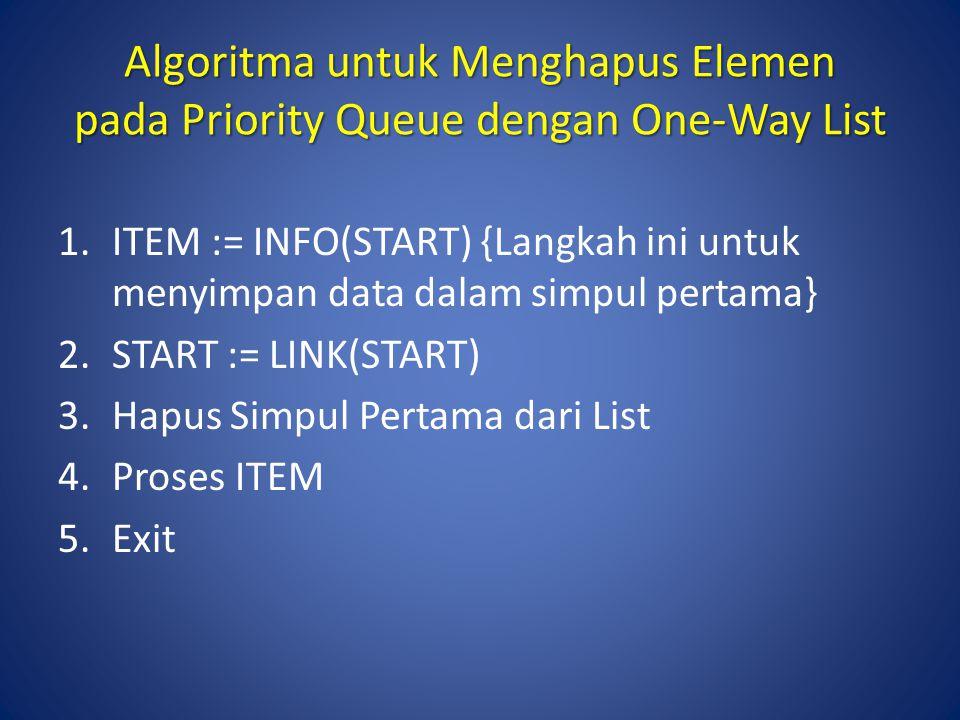 Algoritma untuk Menghapus Elemen pada Priority Queue dengan One-Way List