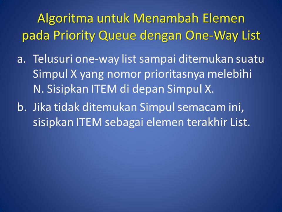 Algoritma untuk Menambah Elemen pada Priority Queue dengan One-Way List