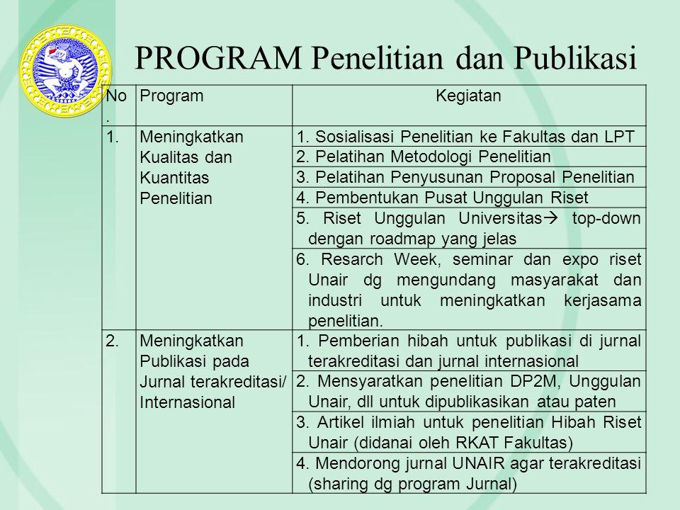 PROGRAM Penelitian dan Publikasi