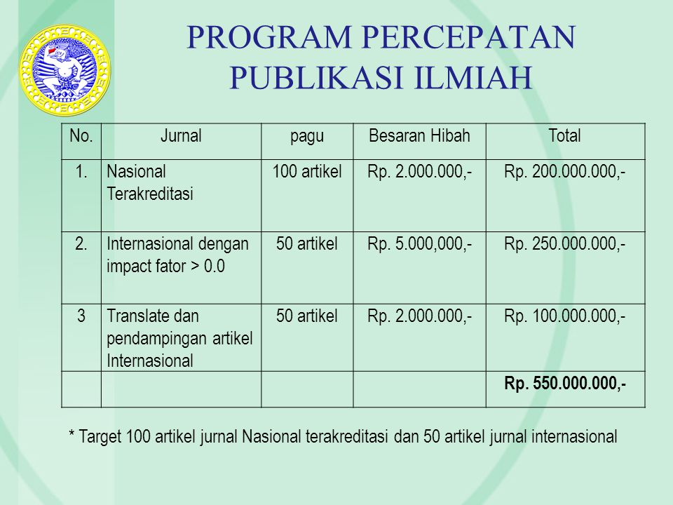 PROGRAM PERCEPATAN PUBLIKASI ILMIAH