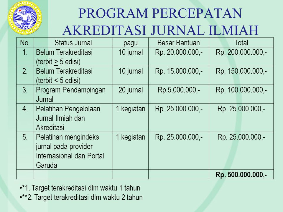PROGRAM PERCEPATAN AKREDITASI JURNAL ILMIAH