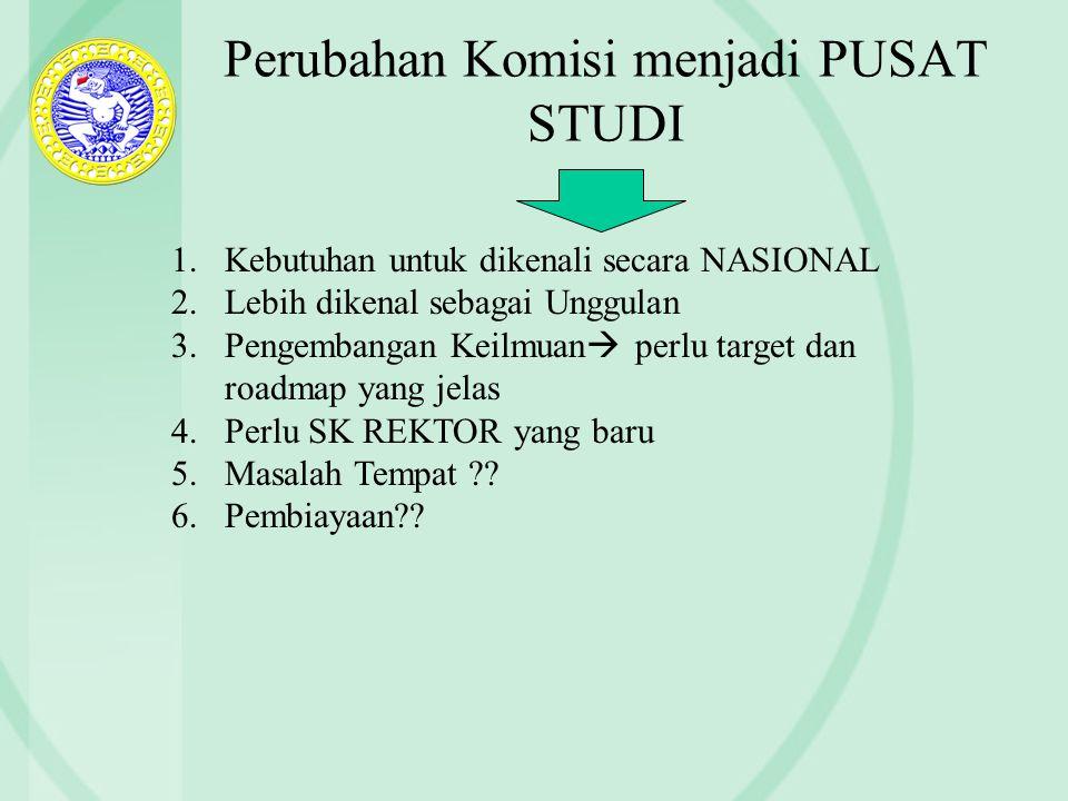 Perubahan Komisi menjadi PUSAT STUDI