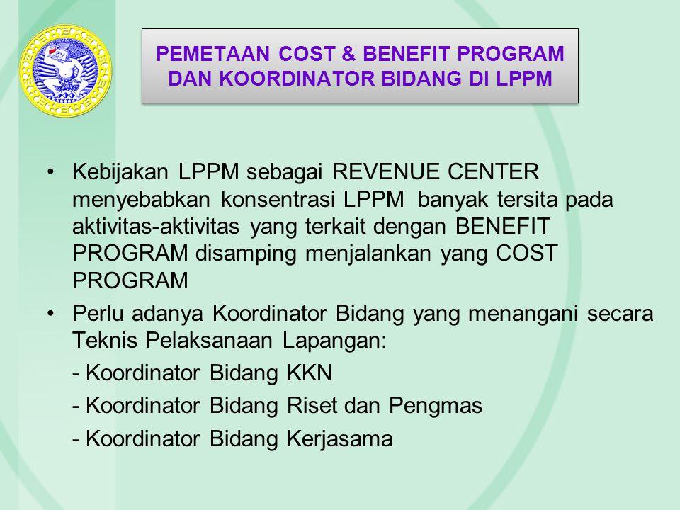 PEMETAAN COST & BENEFIT PROGRAM DAN KOORDINATOR BIDANG DI LPPM