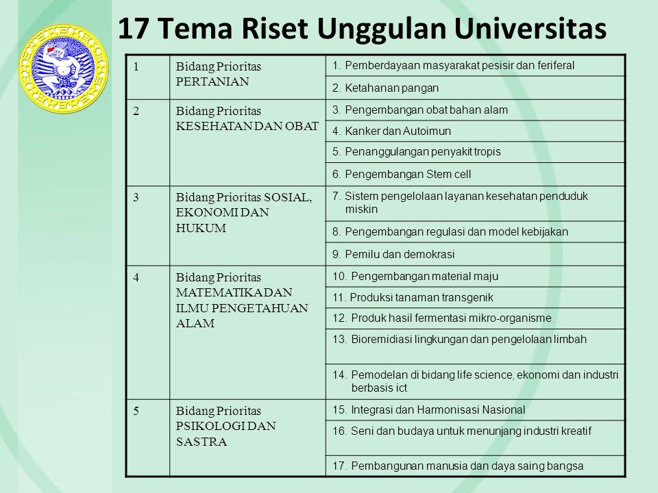 17 Tema Riset Unggulan Universitas