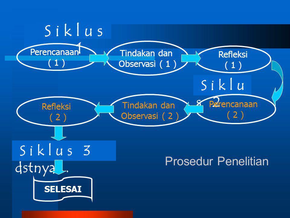 S i k l u s 1 S i k l u s 2 S i k l u s 3 dstnya… Prosedur Penelitian