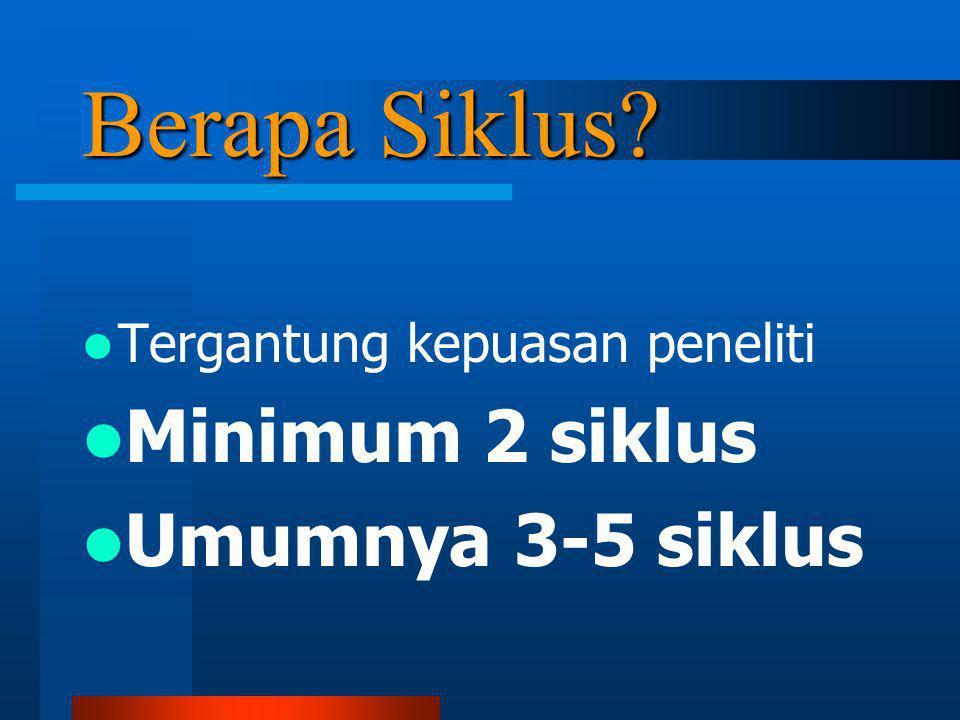 Berapa Siklus Minimum 2 siklus Umumnya 3-5 siklus
