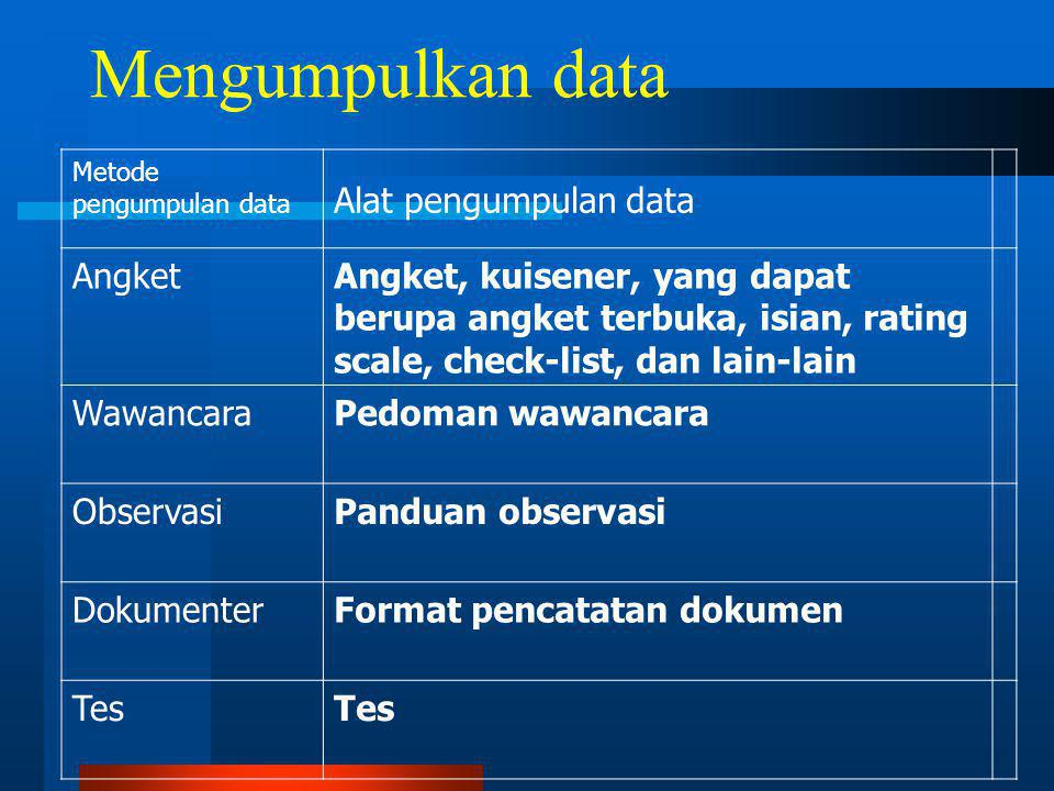 Mengumpulkan data Alat pengumpulan data Angket