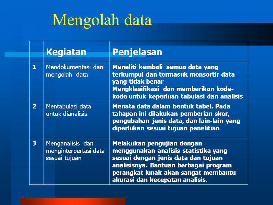 Mengolah data Kegiatan Penjelasan 1 Mendokumentasi dan mengolah data