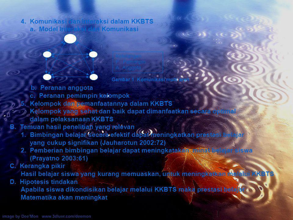 b. Peranan anggota 4. Komunikasi dan Interaksi dalam KKBTS