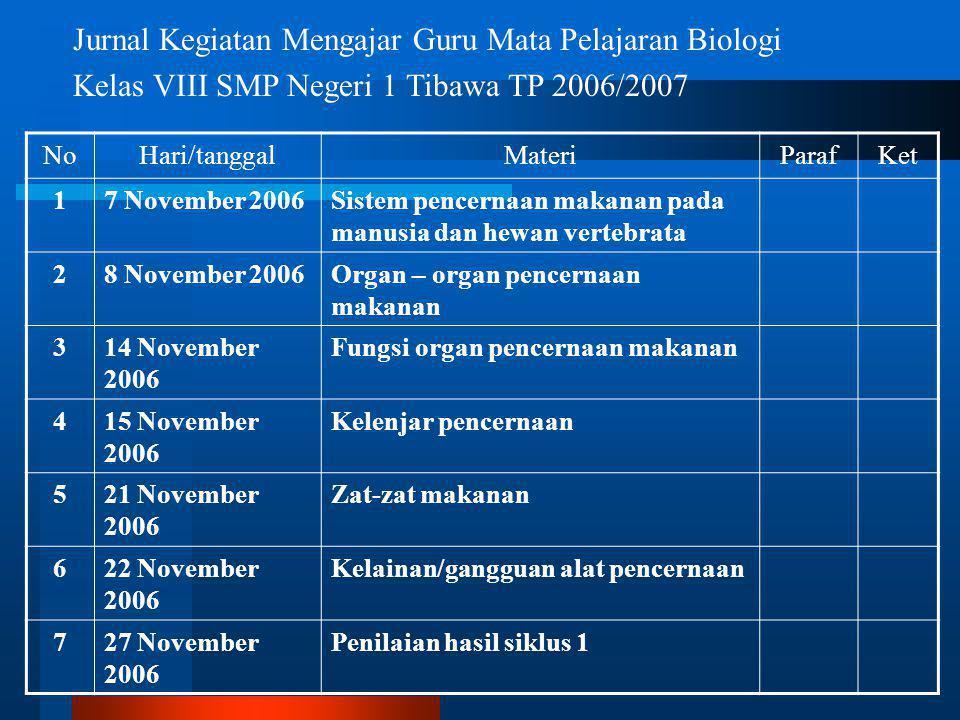 Jurnal Kegiatan Mengajar Guru Mata Pelajaran Biologi