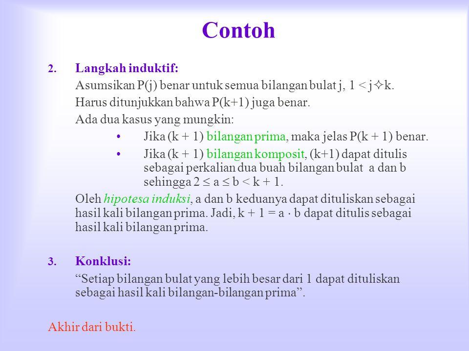 Contoh Langkah induktif: