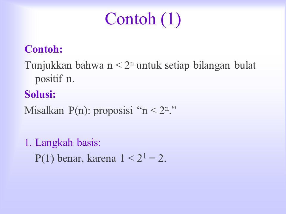 Contoh (1) Contoh: Tunjukkan bahwa n < 2n untuk setiap bilangan bulat positif n. Solusi: Misalkan P(n): proposisi n < 2n.