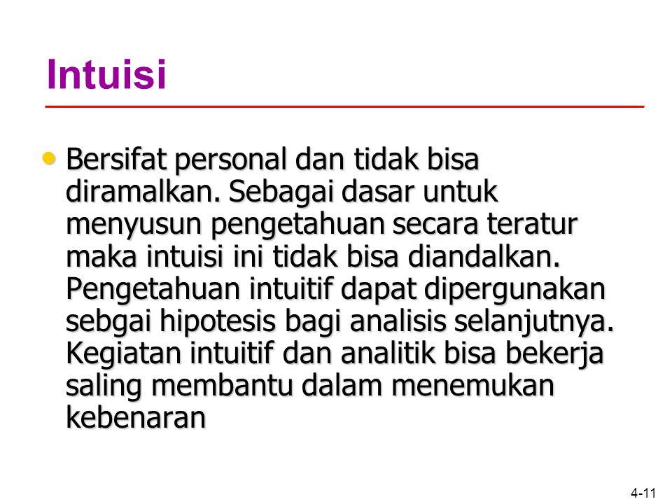 Intuisi