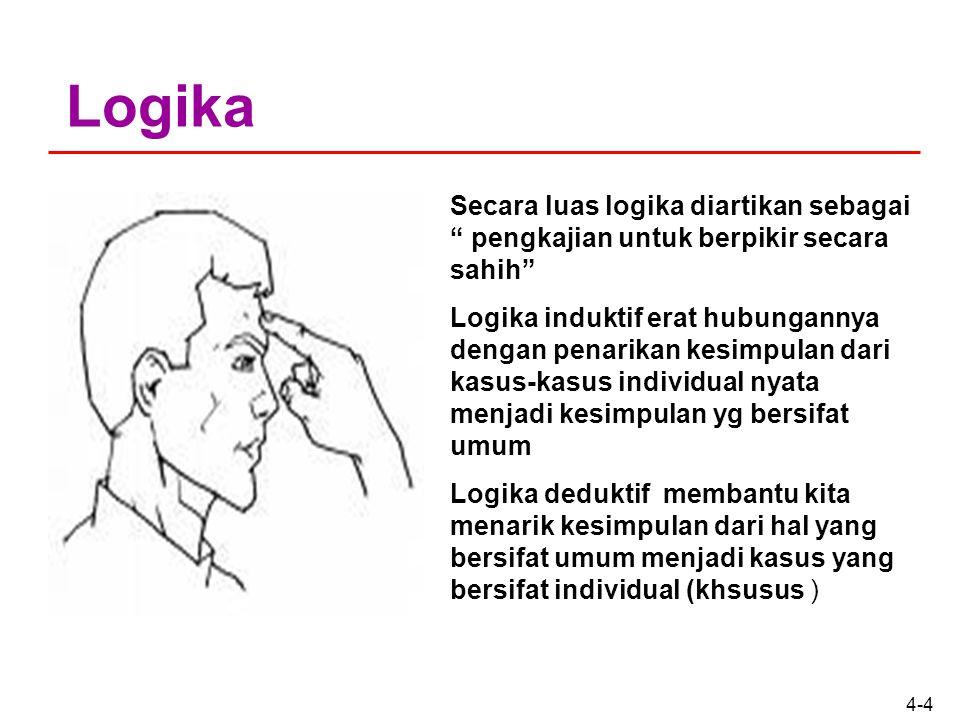 Logika Secara luas logika diartikan sebagai pengkajian untuk berpikir secara sahih