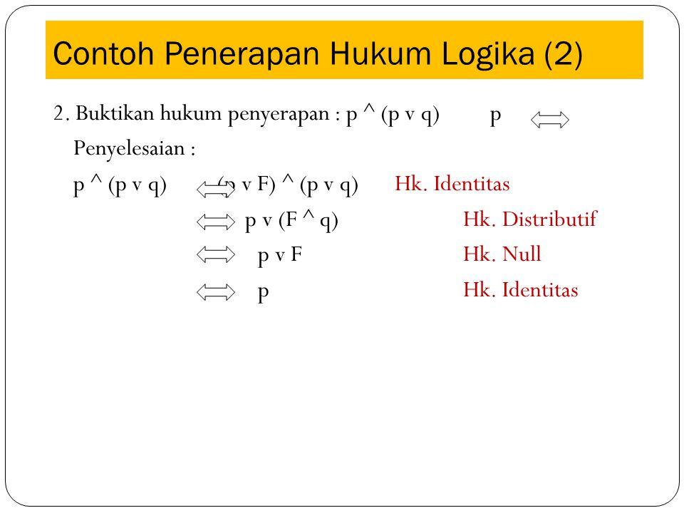 Contoh Penerapan Hukum Logika (2)