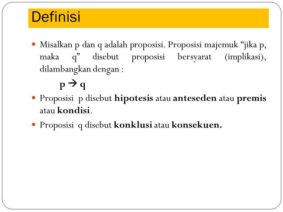 Definisi Misalkan p dan q adalah proposisi. Proposisi majemuk jika p, maka q disebut proposisi bersyarat (implikasi), dilambangkan dengan :