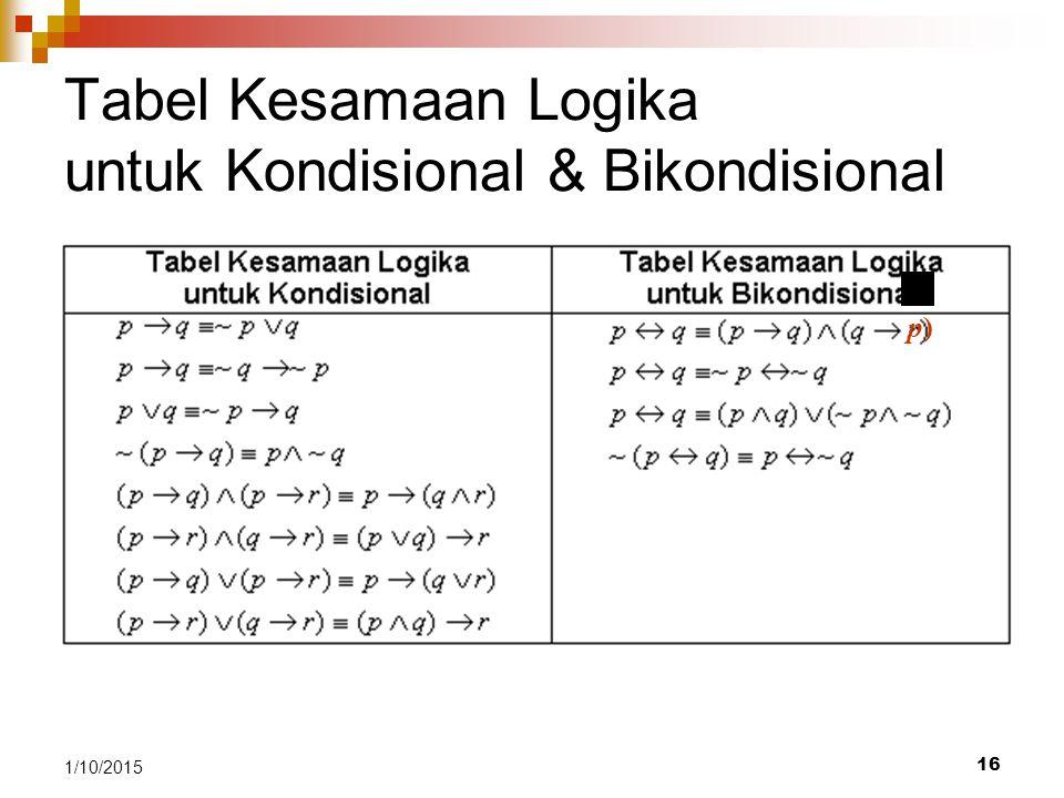 Tabel Kesamaan Logika untuk Kondisional & Bikondisional