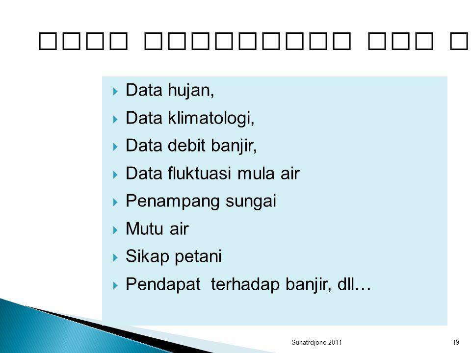 Data Hidrologi dan Hidrometri