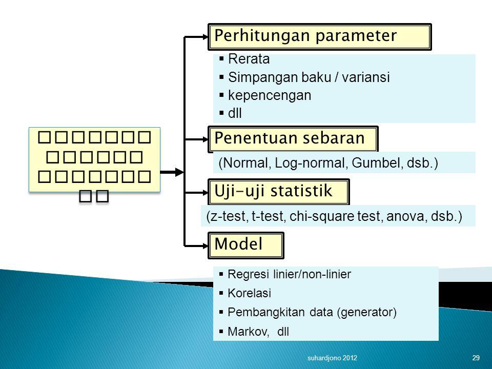 ANALISA SAMPEL STATISTIK