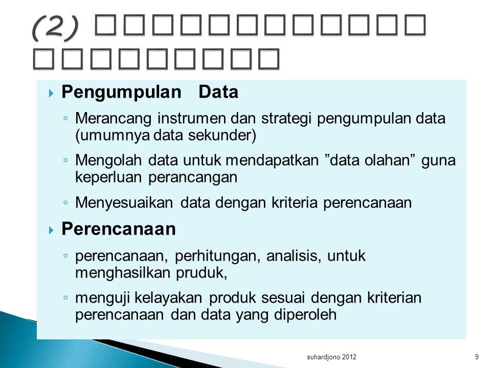 (2) menghasilkan rancangan