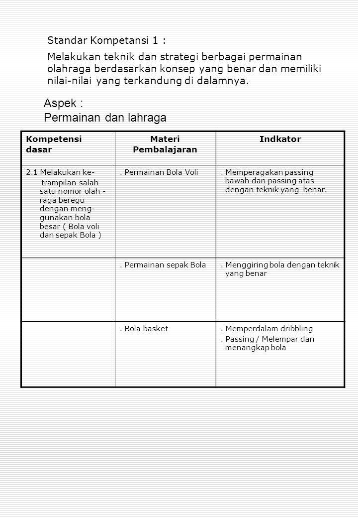 Standar Kompetansi 1 : Aspek : Permainan dan lahraga
