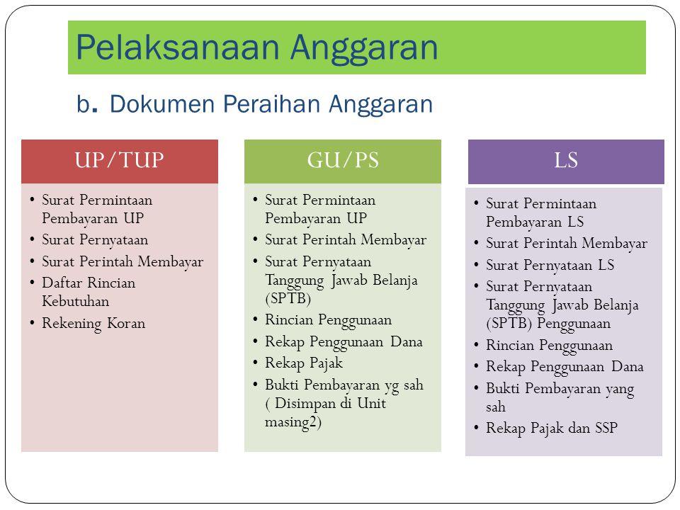 Pelaksanaan Anggaran b. Dokumen Peraihan Anggaran UP/TUP GU/PS LS