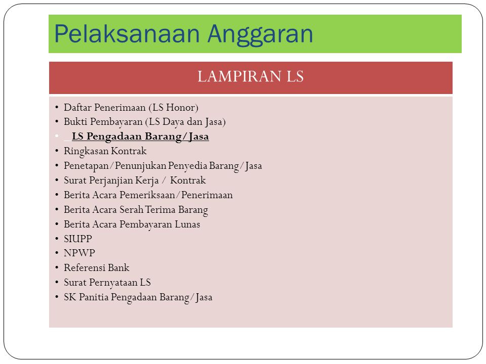 Pelaksanaan Anggaran LAMPIRAN LS Daftar Penerimaan (LS Honor)