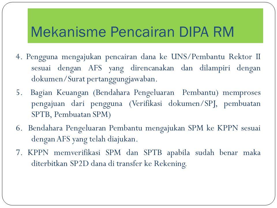 Mekanisme Pencairan DIPA RM