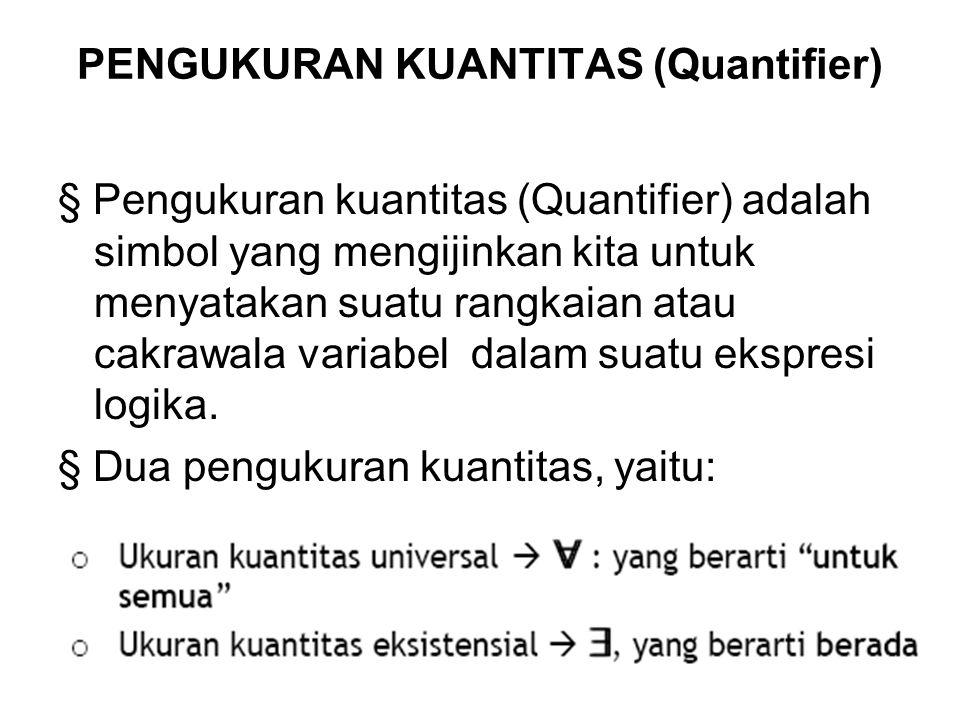 PENGUKURAN KUANTITAS (Quantifier)