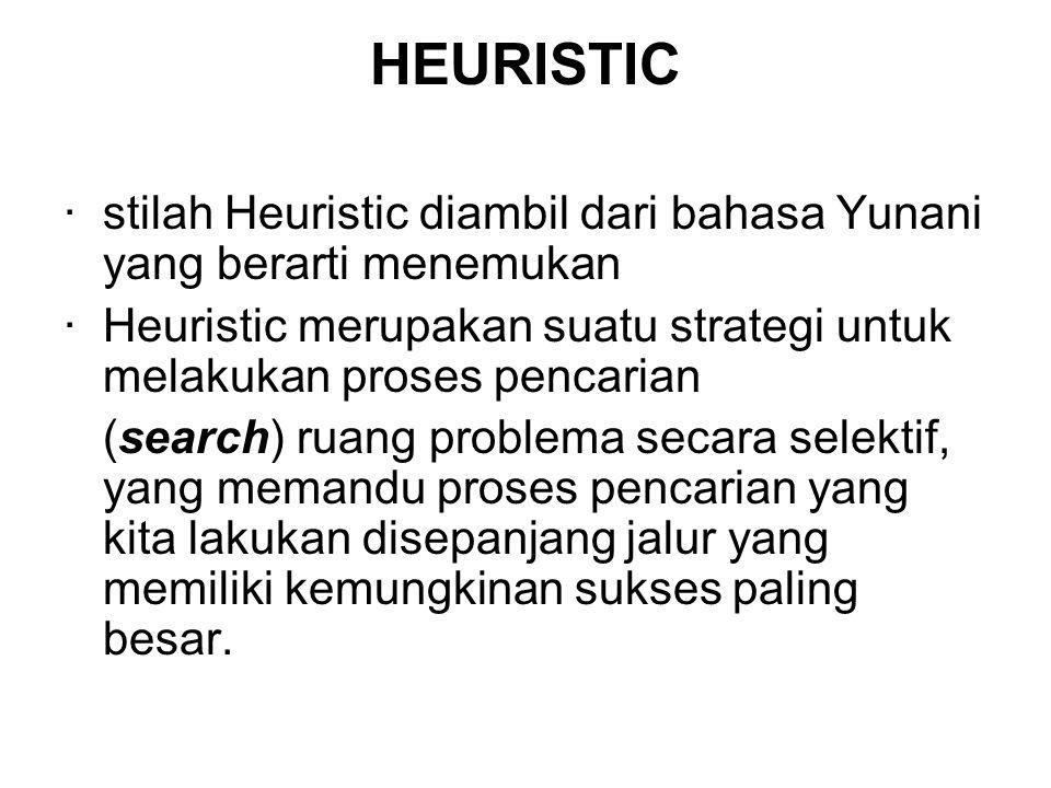 HEURISTIC · stilah Heuristic diambil dari bahasa Yunani yang berarti menemukan.