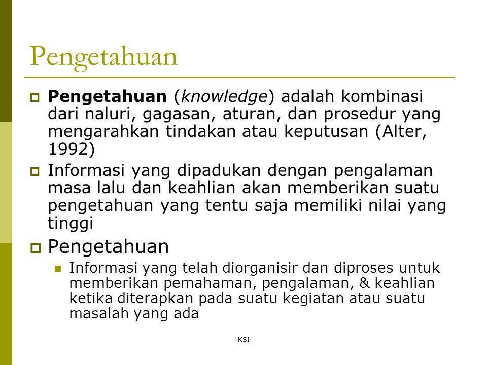 Pengetahuan Pengetahuan