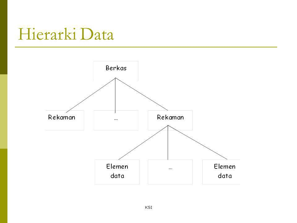 Hierarki Data KSI