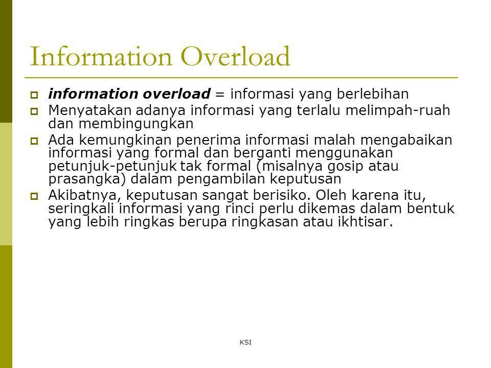 Information Overload information overload = informasi yang berlebihan