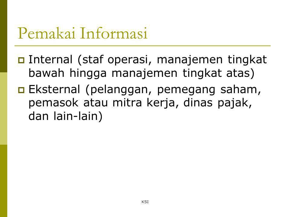 Pemakai Informasi Internal (staf operasi, manajemen tingkat bawah hingga manajemen tingkat atas)